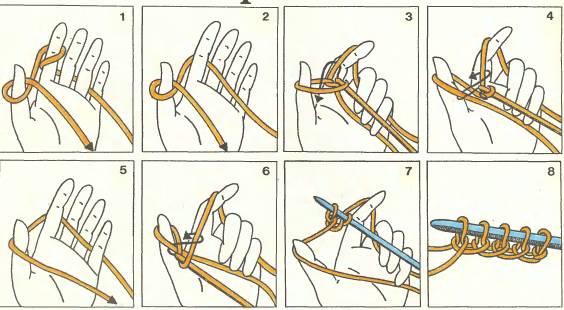 Вязание на спицах учится 119