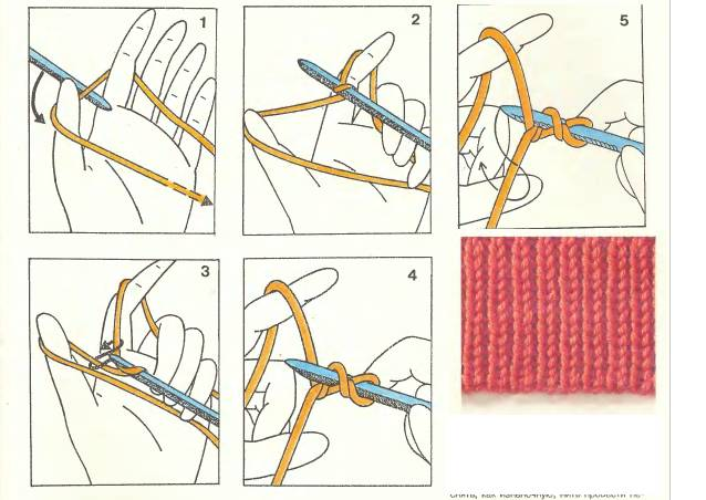 Как сделать петлю спицами для начинающих