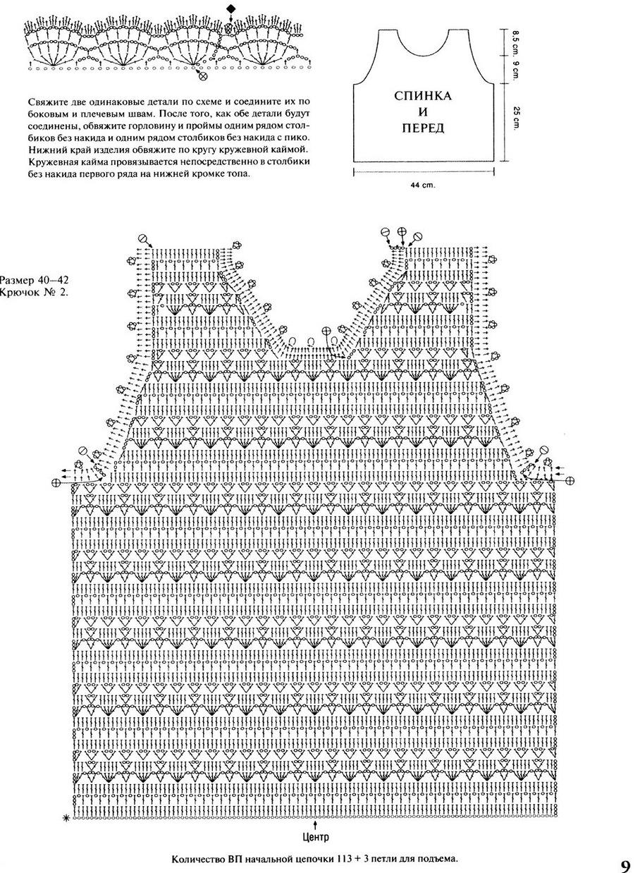 Схемы и описания вязанных топов крючком