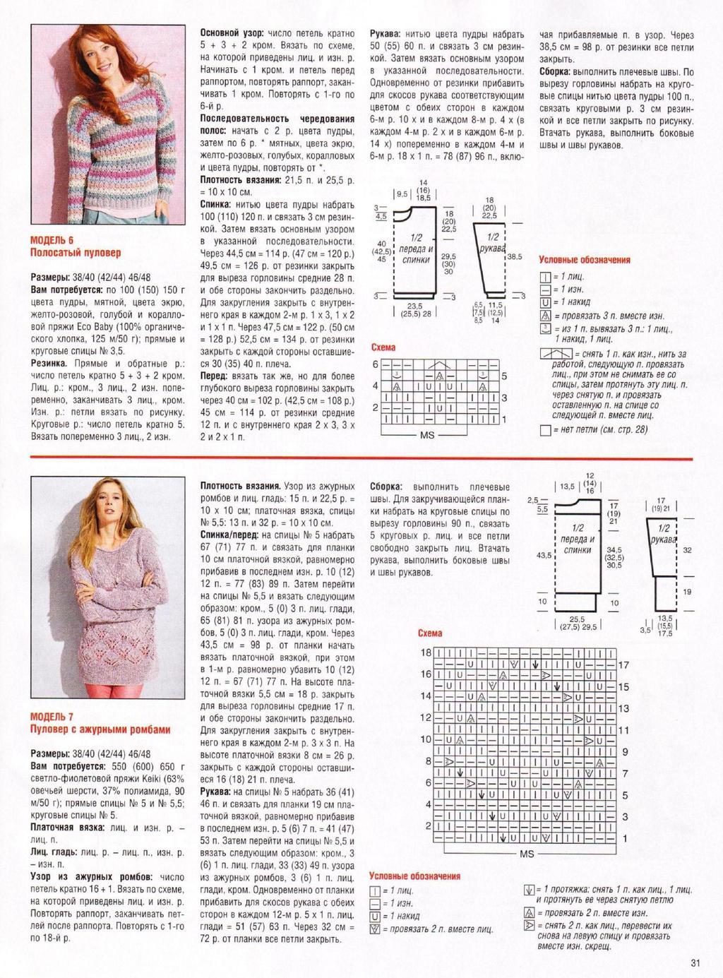 Схема вязания спицами для детей сабрина