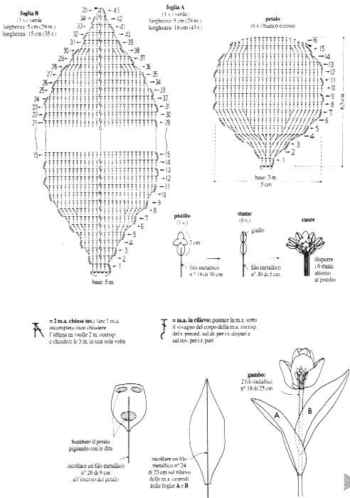 Тюльпан крючком
