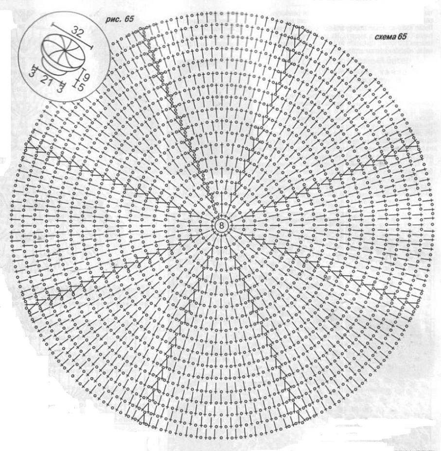 Схемы вязания простых беретов крючком