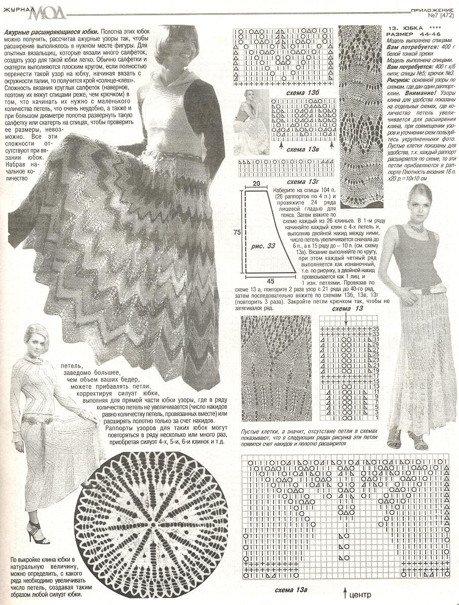 Схемы расклешенных вязанной юбки на спицах