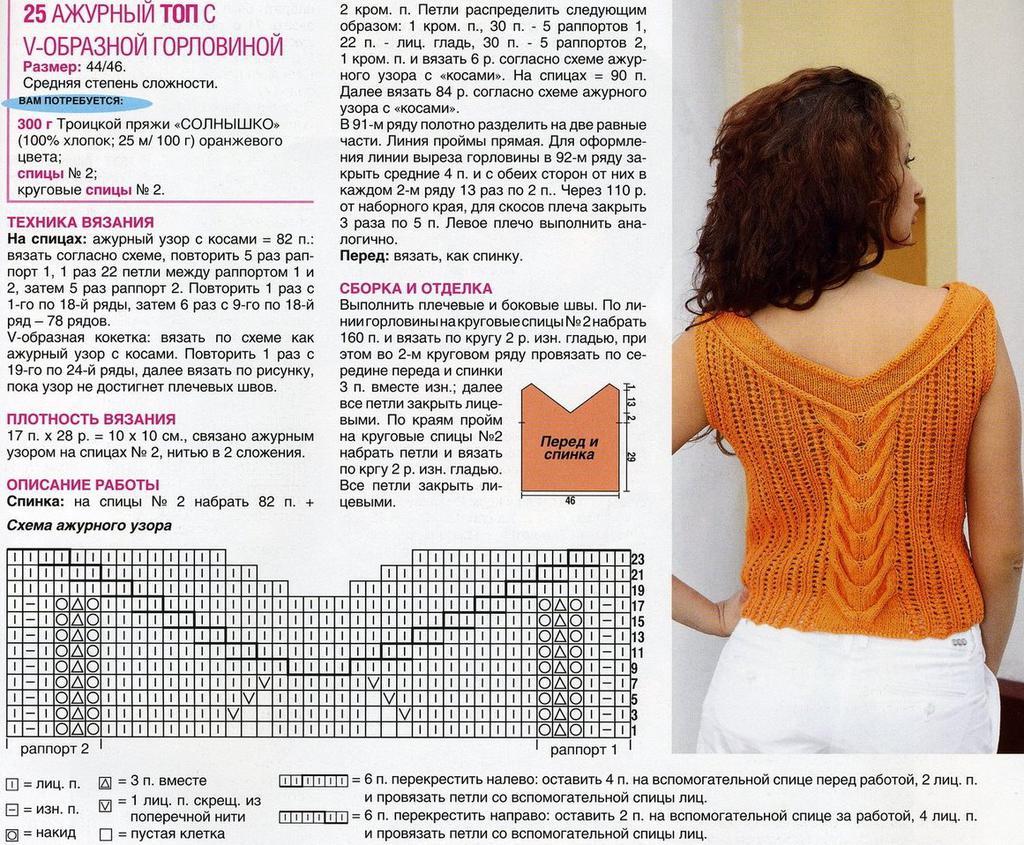 Вязание спинки спицами