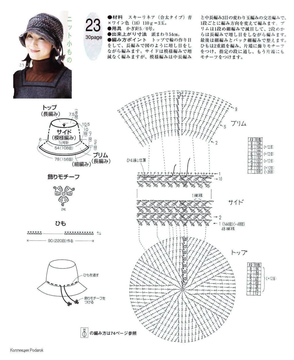 Тёплые шляпки крючком со схемами