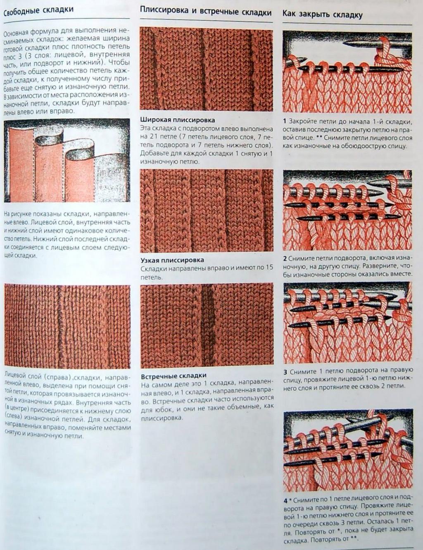 Вязание юбочек в складку