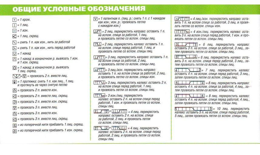 Условные обозначения при вязании спицами в журнале сабрина
