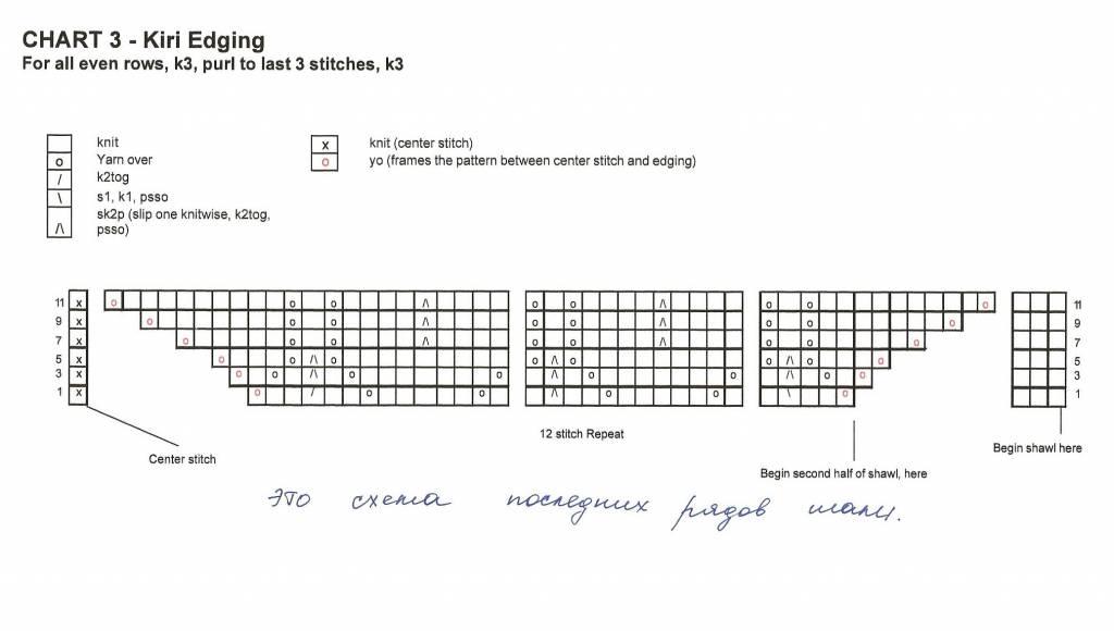 Шаль кири схема и описание вязания на русском языке 56