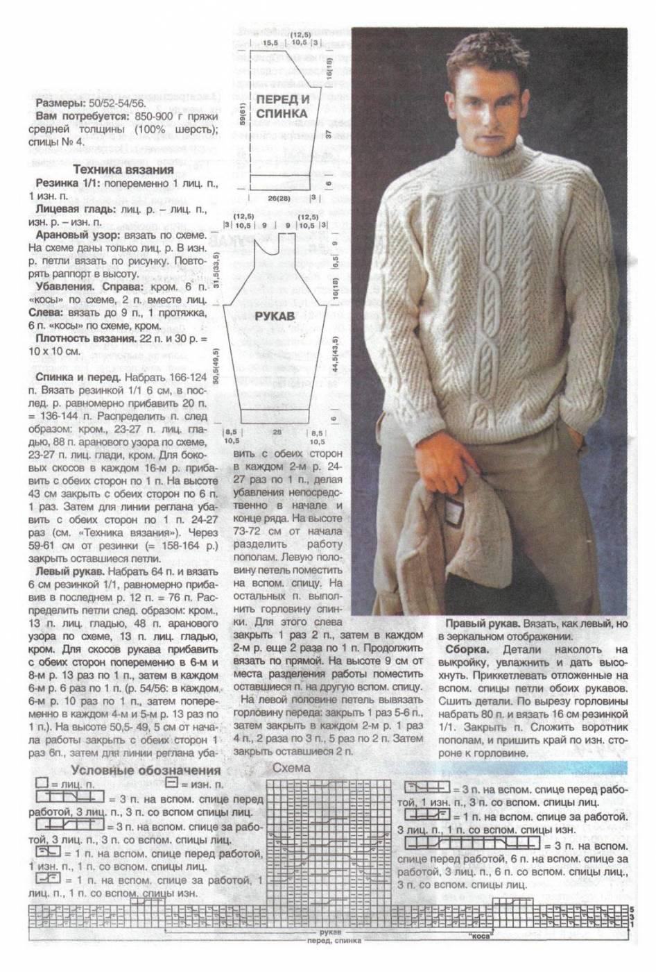 Temporaryyvyzone Вязание для мужчин с описанием пуловеры