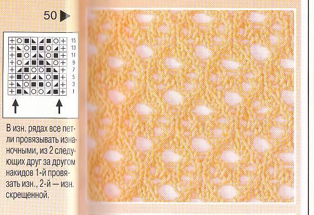ажурные узоры спицами с описанием. схема вязания кофты регланом. схемы.