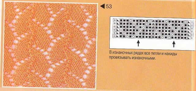 ажурные узоры спицами схемы