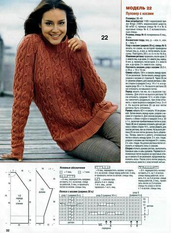 Модные вязаные модели с описанием вязания
